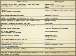 Stage 1 Responses