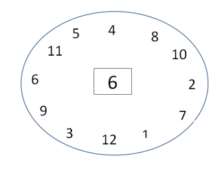 times20table20clock